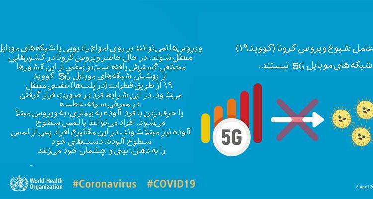 شبکه ۵G و کرونا